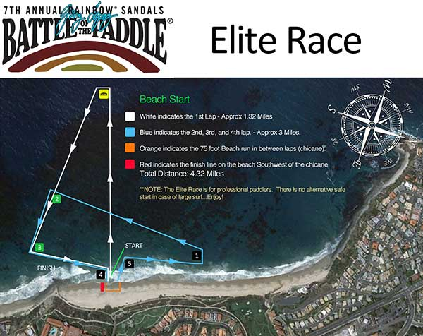 Battle-of-the-Paddle-Course-Map-elite-race