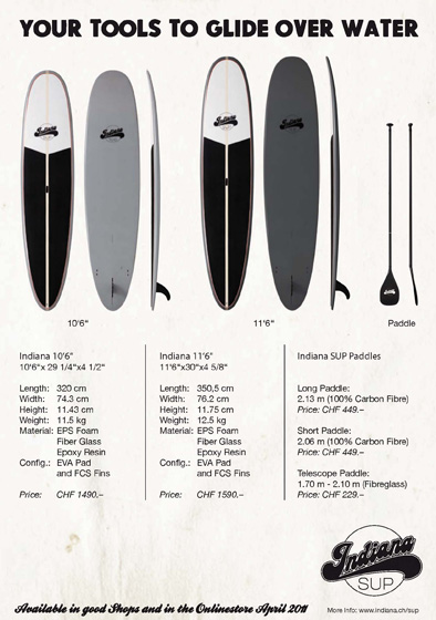 Indiana_SUP_Products2011