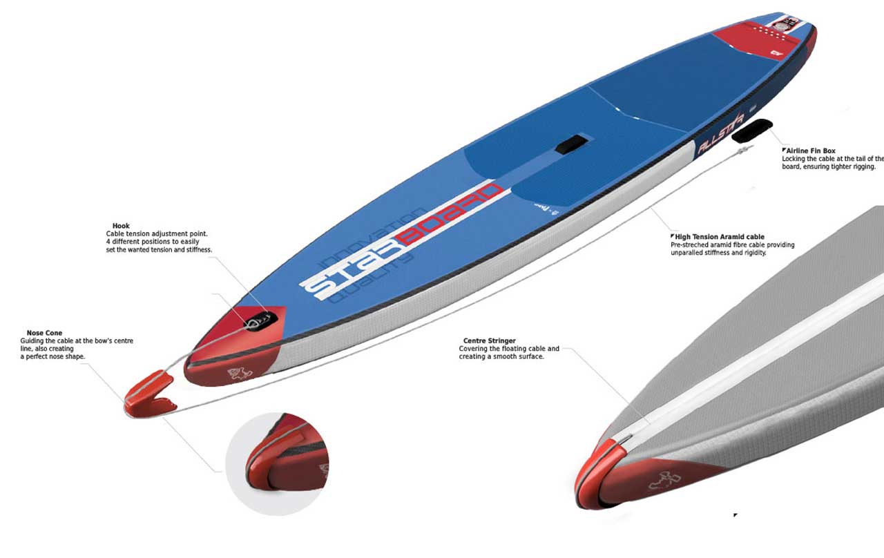 starboard-inflatable-sup-Airline-tech