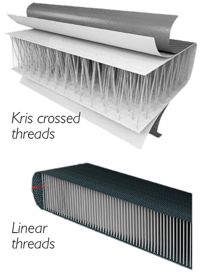 mistral-kris-crossed-and-linear-threads-woven-fusion-layer-technology